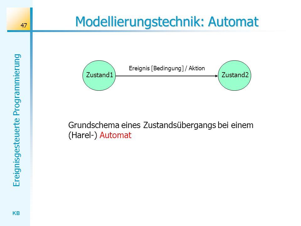 KB Ereignisgesteuerte Programmierung 47 Modellierungstechnik: Automat Zustand1 Ereignis [Bedingung] / Aktion Grundschema eines Zustandsübergangs bei e