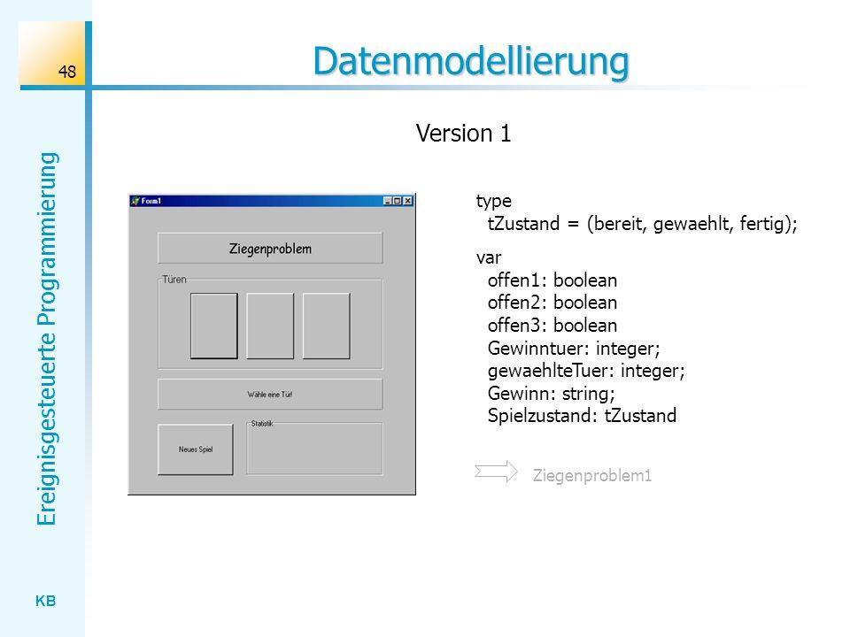 KB Ereignisgesteuerte Programmierung 48 Datenmodellierung type tZustand = (bereit, gewaehlt, fertig); var offen1: boolean offen2: boolean offen3: bool