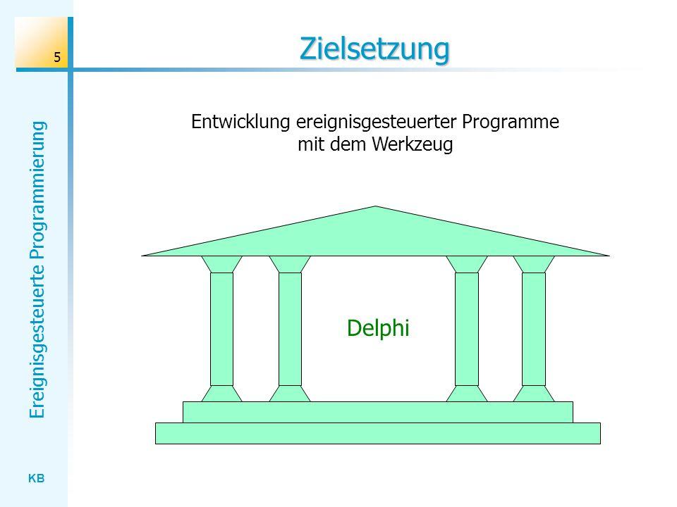 KB Ereignisgesteuerte Programmierung 5 Zielsetzung Entwicklung ereignisgesteuerter Programme mit dem Werkzeug Delphi