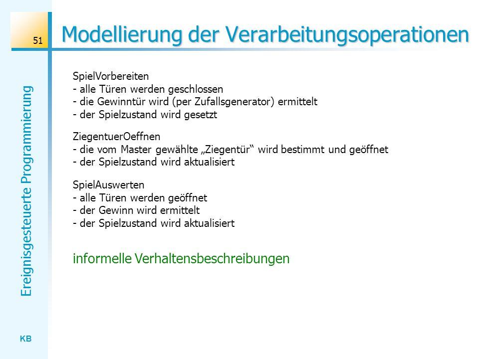 KB Ereignisgesteuerte Programmierung 51 Modellierung der Verarbeitungsoperationen SpielVorbereiten - alle Türen werden geschlossen - die Gewinntür wir