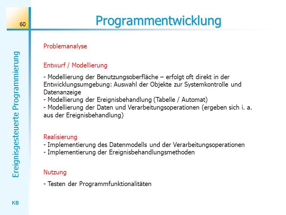 KB Ereignisgesteuerte Programmierung 60 Programmentwicklung Problemanalyse Entwurf / Modellierung - Modellierung der Benutzungsoberfläche – erfolgt of