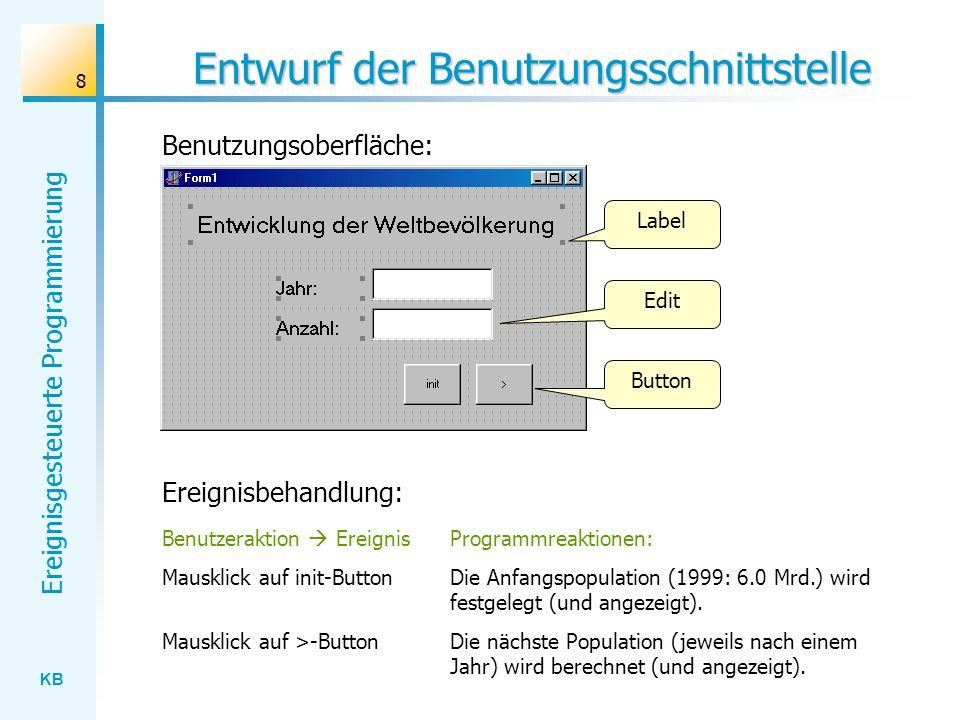 KB Ereignisgesteuerte Programmierung 8 Entwurf der Benutzungsschnittstelle Ereignisbehandlung: Benutzungsoberfläche: Benutzeraktion Ereignis Mausklick