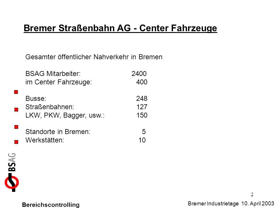 2 Bereichscontrolling Bremer Straßenbahn AG - Center Fahrzeuge Gesamter öffentlicher Nahverkehr in Bremen BSAG Mitarbeiter: 2400 im Center Fahrzeuge: