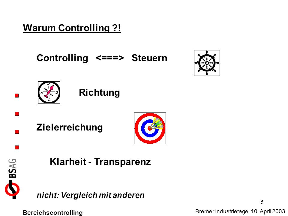 5 Warum Controlling ?! Controlling Steuern Richtung Zielerreichung Klarheit - Transparenz nicht: Vergleich mit anderen Bereichscontrolling Bremer Indu