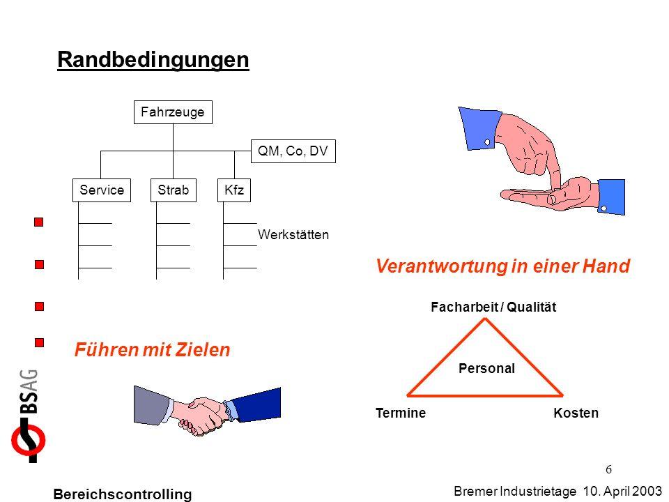 6 Randbedingungen Facharbeit / Qualität Personal KostenTermine Verantwortung in einer Hand Führen mit Zielen Bereichscontrolling Bremer Industrietage