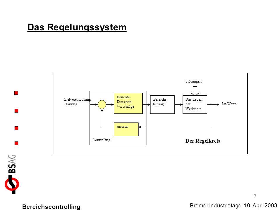 7 Das Regelungssystem Bereichscontrolling Bremer Industrietage 10. April 2003 messen Das Leben der Werkstatt Zielvereinbarung / Planung Berichte Ursac