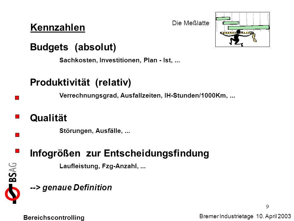 9 Kennzahlen Budgets (absolut) Sachkosten, Investitionen, Plan - Ist,... Produktivität (relativ) Verrechnungsgrad, Ausfallzeiten, IH-Stunden/1000Km,..