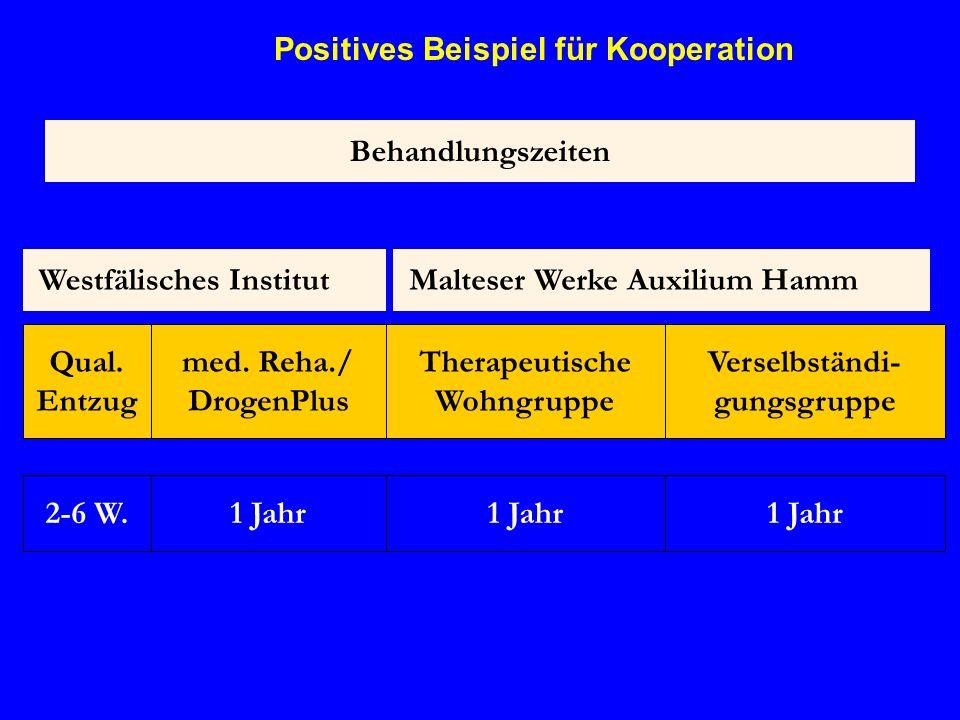 Positives Beispiel für Kooperation Behandlungszeiten Westfälisches InstitutMalteser Werke Auxilium Hamm Qual.