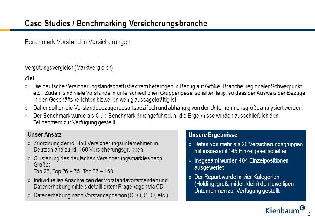 2 Benchmark Vorstand in Versicherungen Vergütungsvergleich (Marktvergleich) Ziel »Die deutsche Versicherungslandschaft ist extrem heterogen in Bezug a