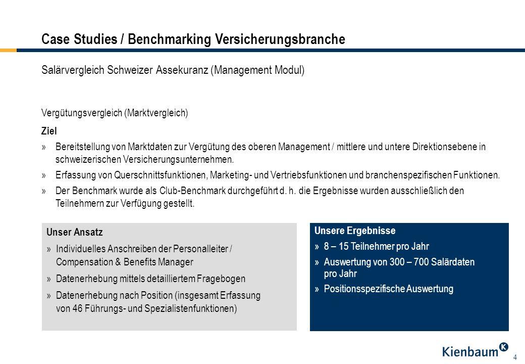 4 Salärvergleich Schweizer Assekuranz (Management Modul) Vergütungsvergleich (Marktvergleich) Unser Ansatz »Individuelles Anschreiben der Personalleit