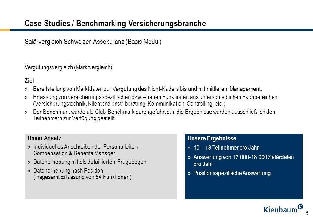5 Salärvergleich Schweizer Assekuranz (Basis Modul) Vergütungsvergleich (Marktvergleich) Unser Ansatz »Individuelles Anschreiben der Personalleiter /