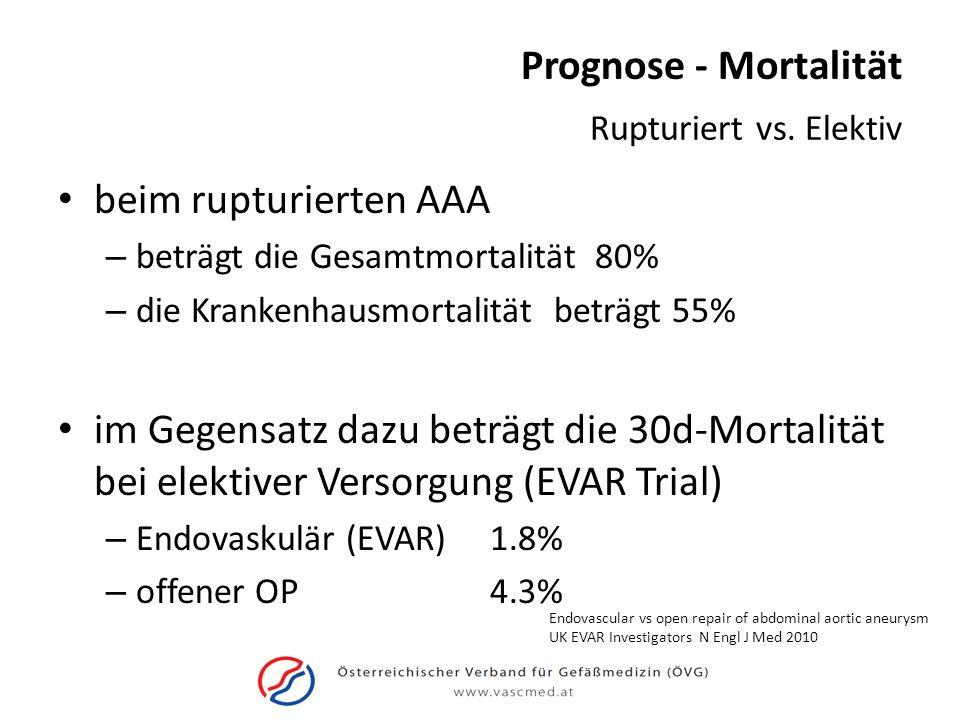 Prognose - Mortalität beim rupturierten AAA – beträgt die Gesamtmortalität 80% – die Krankenhausmortalität beträgt 55% im Gegensatz dazu beträgt die 3
