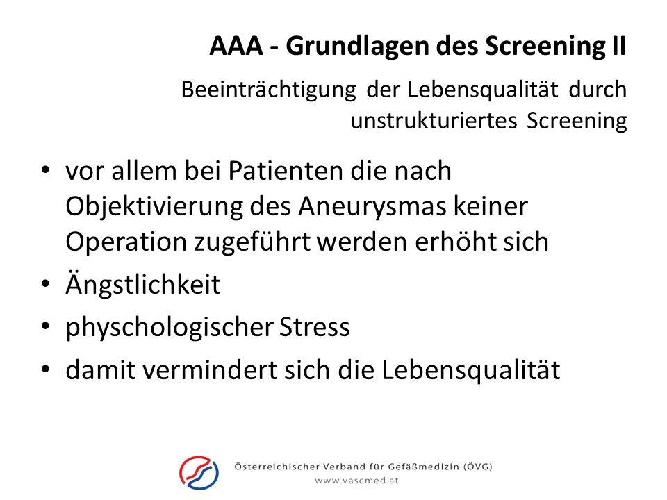 AAA - Grundlagen des Screening II vor allem bei Patienten die nach Objektivierung des Aneurysmas keiner Operation zugeführt werden erhöht sich Ängstli