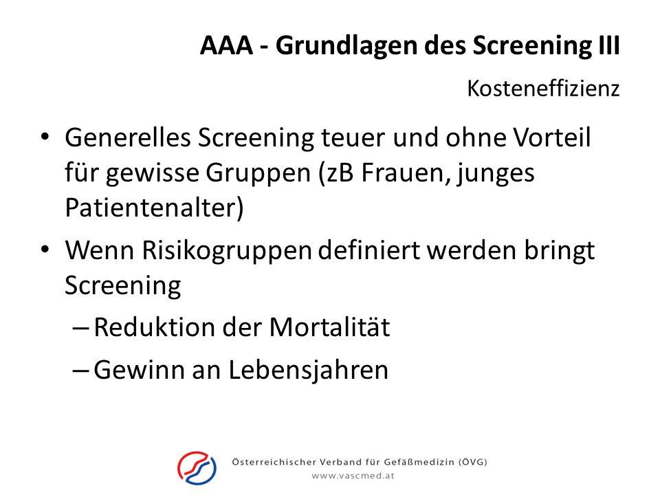 AAA - Grundlagen des Screening III Generelles Screening teuer und ohne Vorteil für gewisse Gruppen (zB Frauen, junges Patientenalter) Wenn Risikogrupp