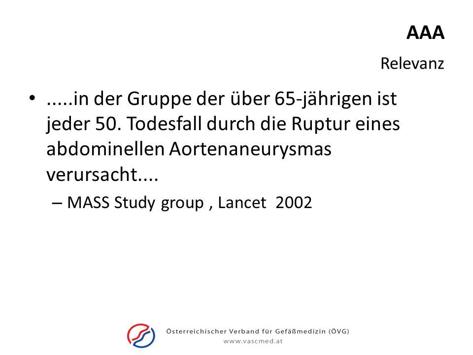 AAA.....in der Gruppe der über 65-jährigen ist jeder 50. Todesfall durch die Ruptur eines abdominellen Aortenaneurysmas verursacht.... – MASS Study gr