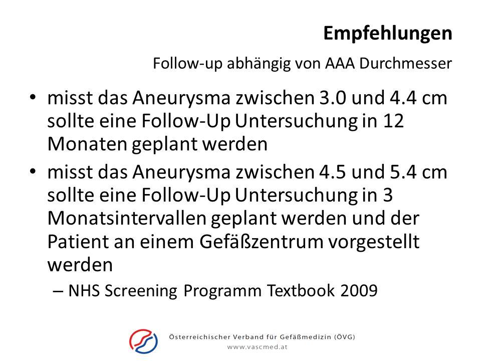 Empfehlungen misst das Aneurysma zwischen 3.0 und 4.4 cm sollte eine Follow-Up Untersuchung in 12 Monaten geplant werden misst das Aneurysma zwischen