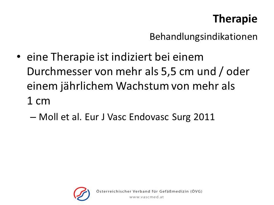 Therapie eine Therapie ist indiziert bei einem Durchmesser von mehr als 5,5 cm und / oder einem jährlichem Wachstum von mehr als 1 cm – Moll et al. Eu