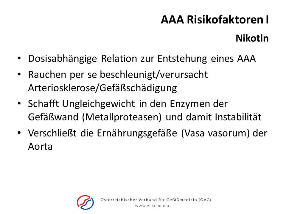 AAA Risikofaktoren I Dosisabhängige Relation zur Entstehung eines AAA Rauchen per se beschleunigt/verursacht Arteriosklerose/Gefäßschädigung Schafft U
