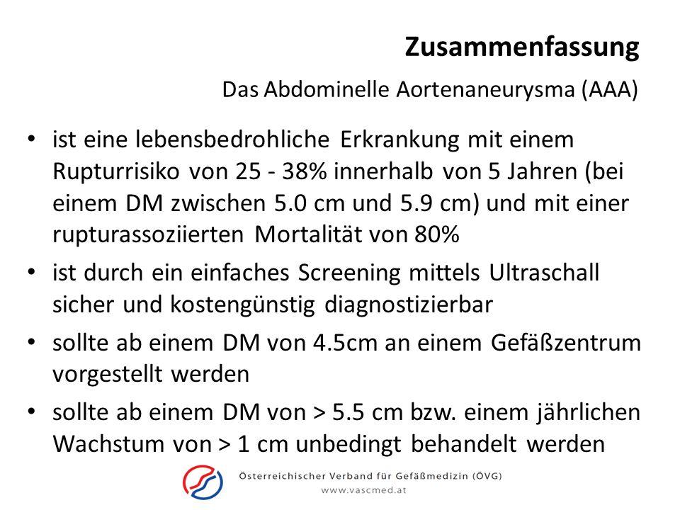 Zusammenfassung ist eine lebensbedrohliche Erkrankung mit einem Rupturrisiko von 25 - 38% innerhalb von 5 Jahren (bei einem DM zwischen 5.0 cm und 5.9