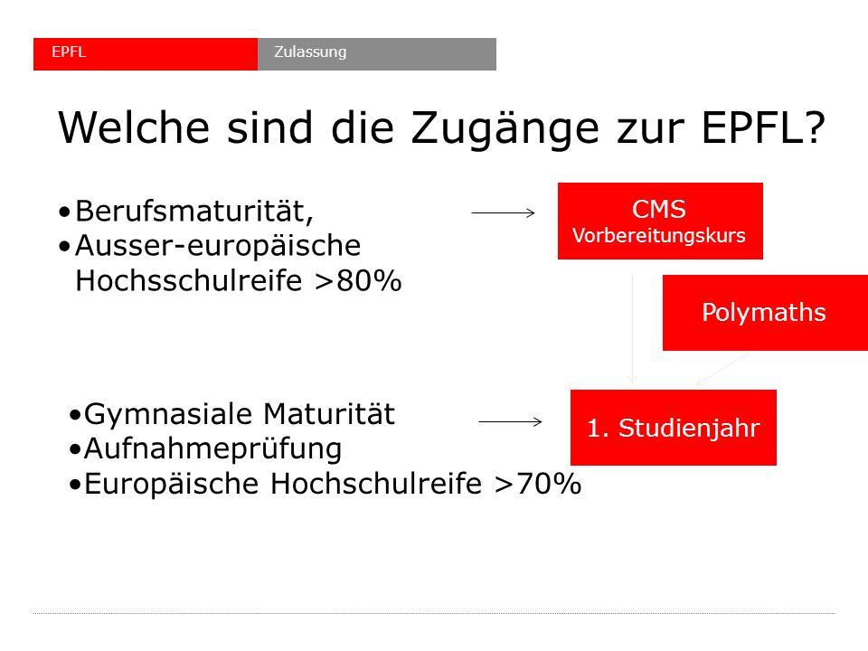 Welche sind die Zugänge zur EPFL? Berufsmaturität, Ausser-europäische Hochsschulreife >80% Gymnasiale Maturität Aufnahmeprüfung Europäische Hochschulr