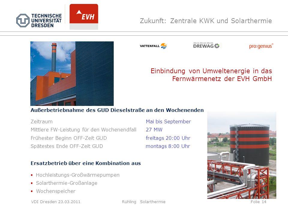 VDI Dresden 23.03.2011Rühling SolarthermieFolie 14 Außerbetriebnahme des GUD Dieselstraße an den Wochenenden ZeitraumMai bis September Mittlere FW-Lei