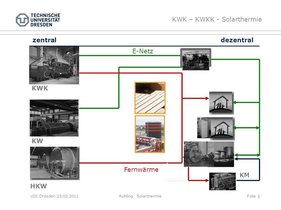 VDI Dresden 23.03.2011Rühling SolarthermieFolie 2 KWK – KWKK - Solarthermie