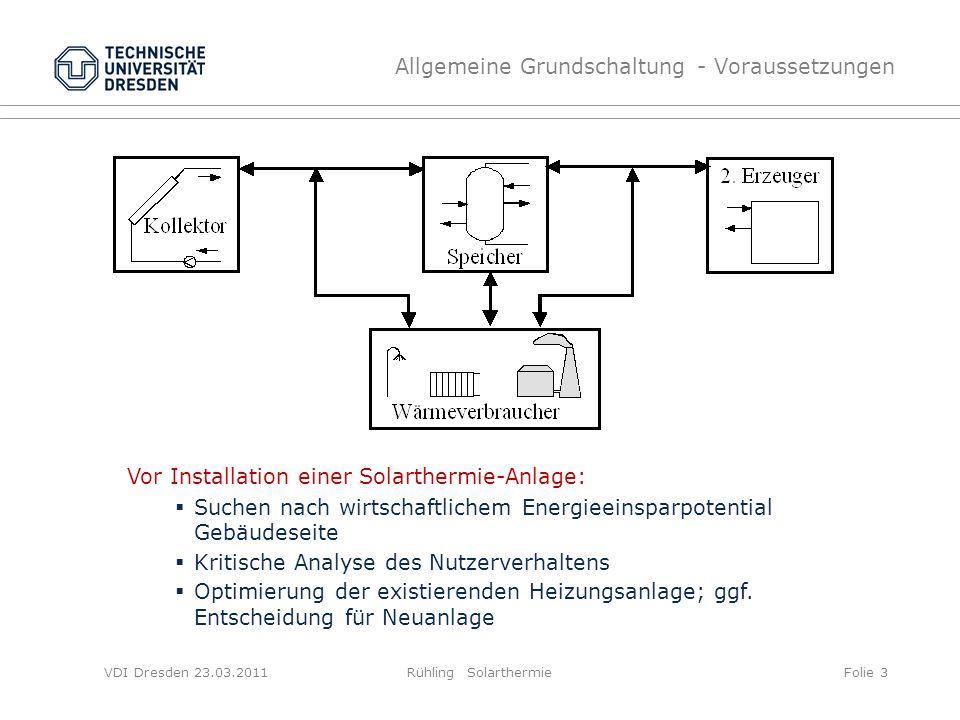 VDI Dresden 23.03.2011Rühling SolarthermieFolie 3 Allgemeine Grundschaltung - Voraussetzungen Vor Installation einer Solarthermie-Anlage: Suchen nach