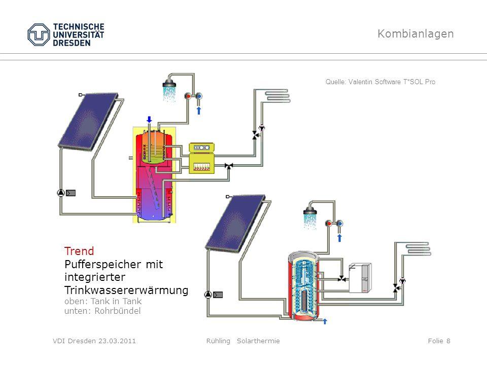 VDI Dresden 23.03.2011Rühling SolarthermieFolie 8 Kombianlagen Trend Pufferspeicher mit integrierter Trinkwassererwärmung oben: Tank in Tank unten: Ro