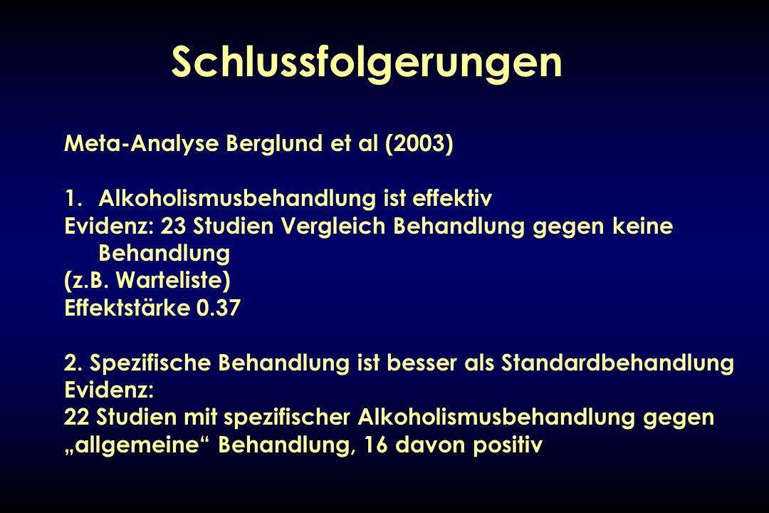 Schlussfolgerungen Meta-Analyse Berglund et al (2003) 1.Alkoholismusbehandlung ist effektiv Evidenz: 23 Studien Vergleich Behandlung gegen keine Behan