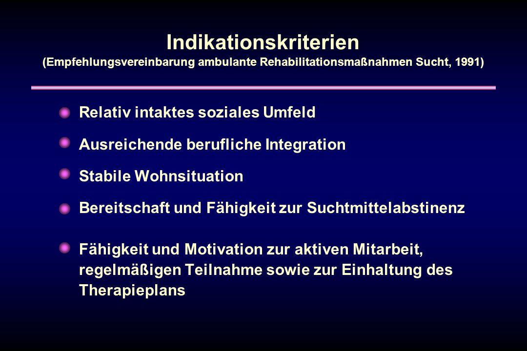 Indikationskriterien (Empfehlungsvereinbarung ambulante Rehabilitationsmaßnahmen Sucht, 1991) Relativ intaktes soziales Umfeld Ausreichende berufliche