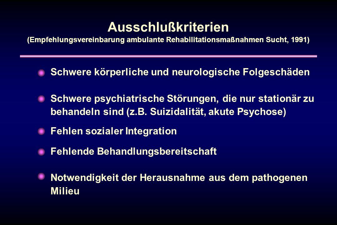 Ausschlußkriterien (Empfehlungsvereinbarung ambulante Rehabilitationsmaßnahmen Sucht, 1991) Schwere körperliche und neurologische Folgeschäden Schwere