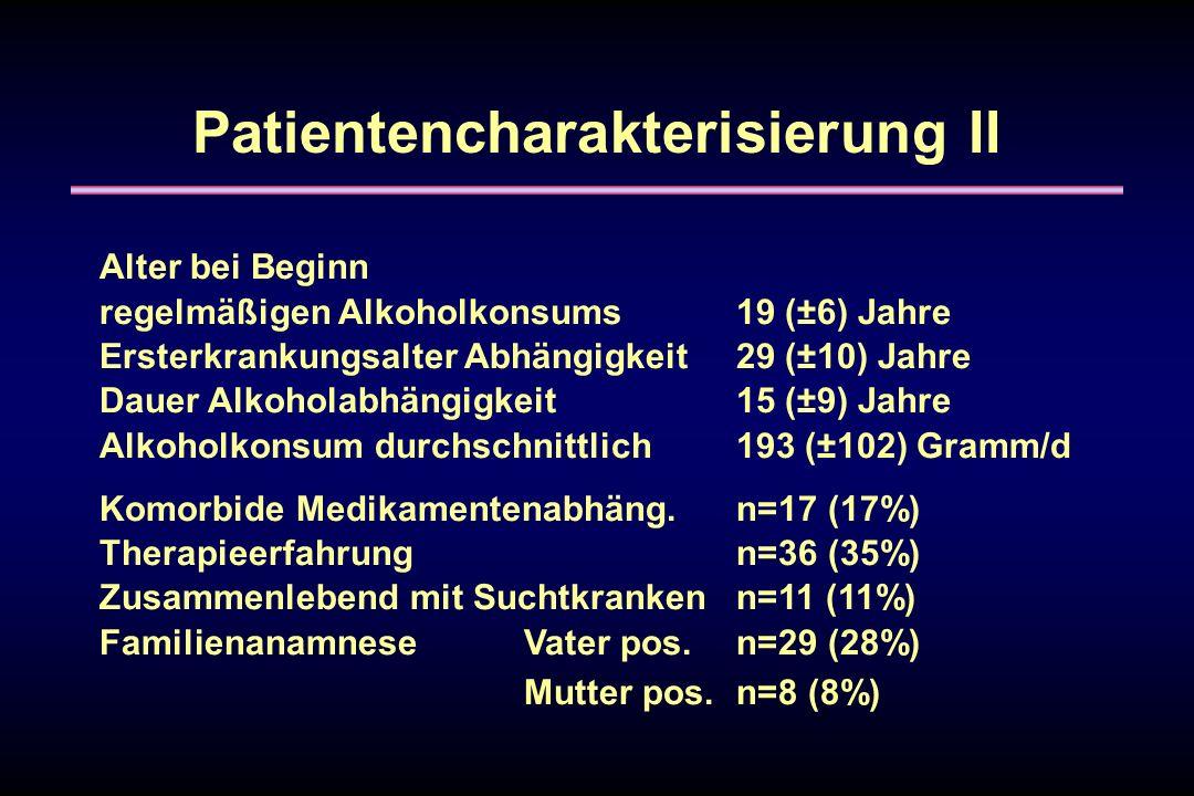 Patientencharakterisierung II Alter bei Beginn regelmäßigen Alkoholkonsums19 (±6) Jahre Ersterkrankungsalter Abhängigkeit29 (±10) Jahre Dauer Alkohola