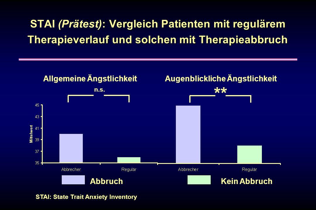 : Vergleich Patienten mit regulärem Therapieverlauf und solchen mit Therapieabbruch STAI (Prätest): Vergleich Patienten mit regulärem Therapieverlauf