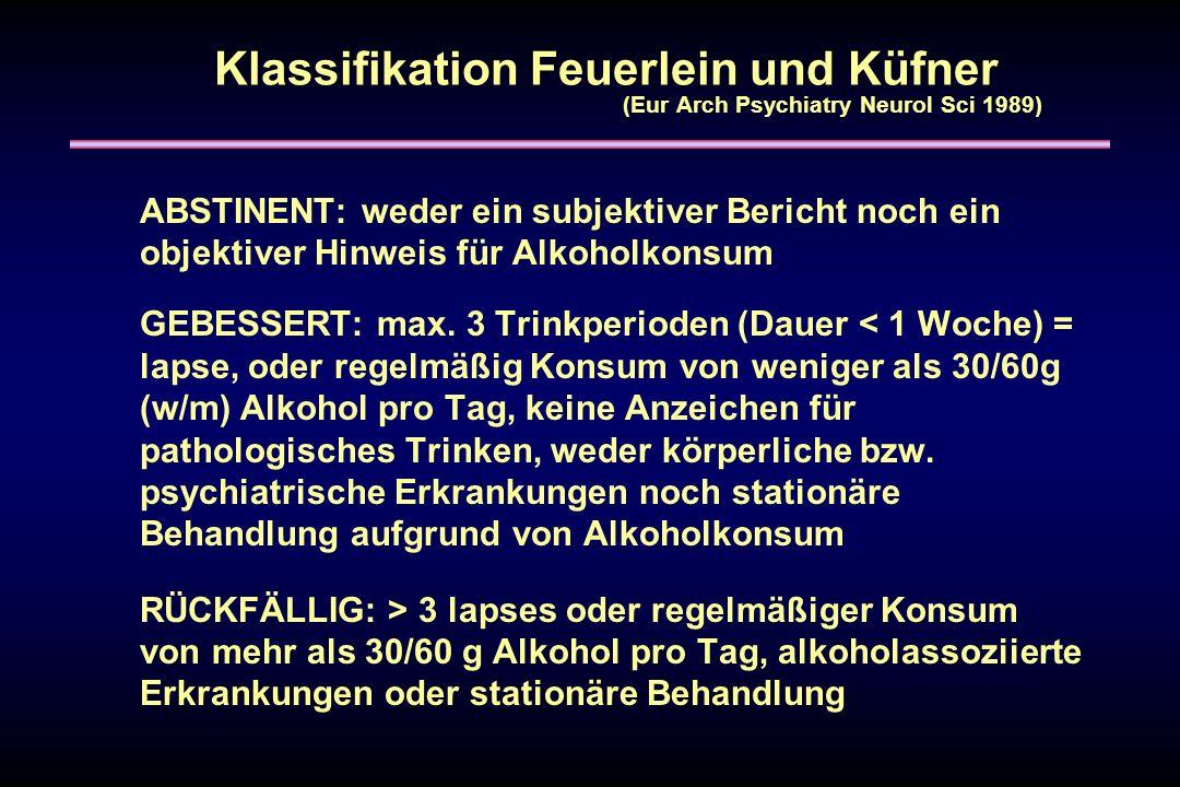 Klassifikation Feuerlein und Küfner (Eur Arch Psychiatry Neurol Sci 1989) ABSTINENT: weder ein subjektiver Bericht noch ein objektiver Hinweis für Alk