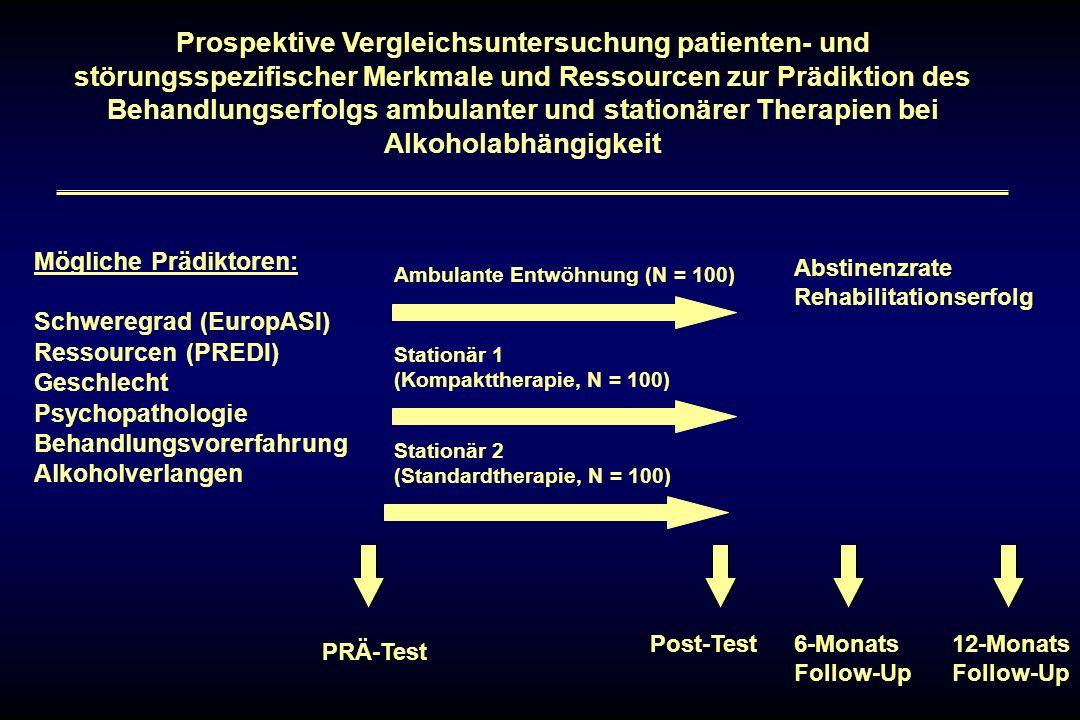 Prospektive Vergleichsuntersuchung patienten- und störungsspezifischer Merkmale und Ressourcen zur Prädiktion des Behandlungserfolgs ambulanter und st