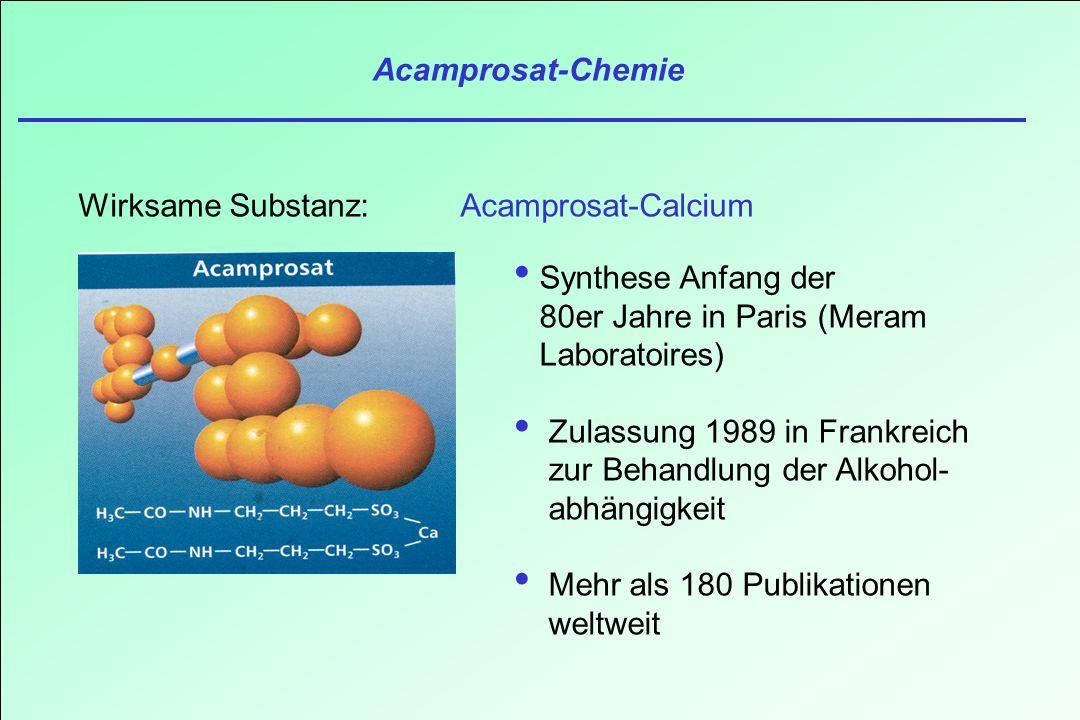 Synthese Anfang der 80er Jahre in Paris (Meram Laboratoires) Zulassung 1989 in Frankreich zur Behandlung der Alkohol- abhängigkeit Mehr als 180 Publik