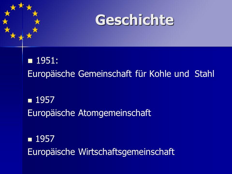 1951: Europäische Gemeinschaft für Kohle und Stahl 1957 Europäische Atomgemeinschaft 1957 Europäische Wirtschaftsgemeinschaft Geschichte
