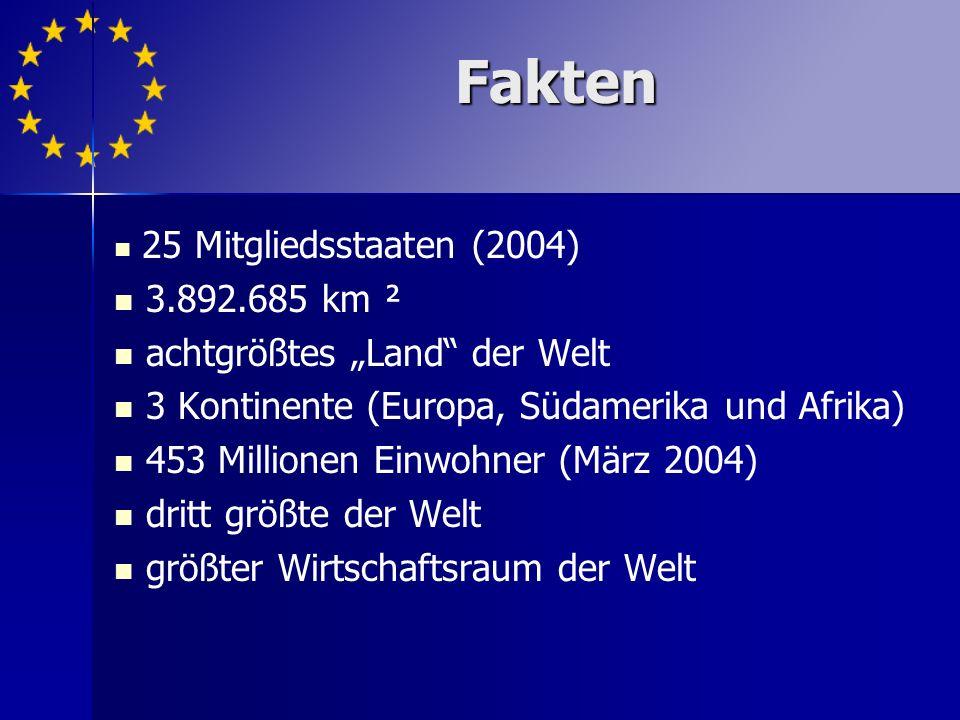 25 Mitgliedsstaaten (2004) 3.892.685 km ² achtgrößtes Land der Welt 3 Kontinente (Europa, Südamerika und Afrika) 453 Millionen Einwohner (März 2004) dritt größte der Welt größter Wirtschaftsraum der Welt Fakten