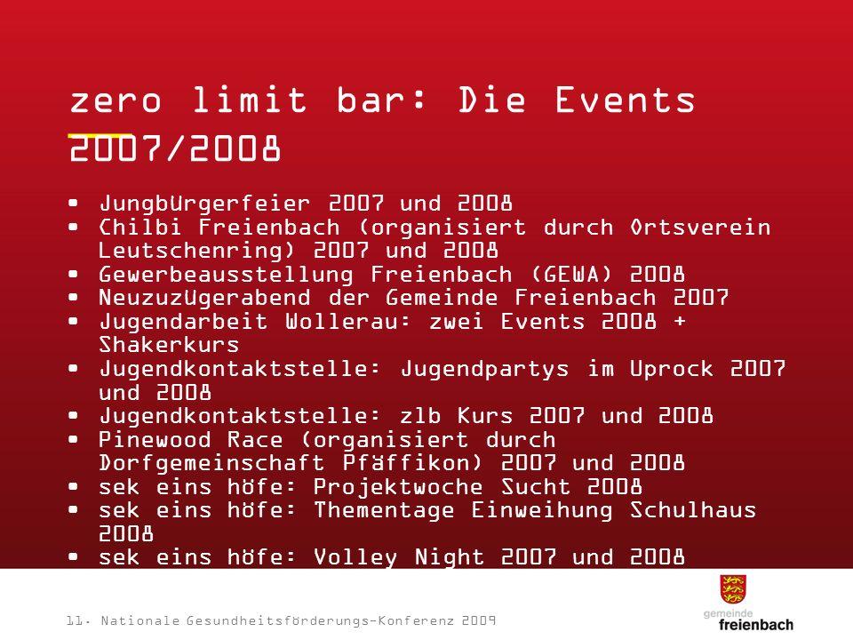 11. Nationale Gesundheitsförderungs-Konferenz 2009 Jungbürgerfeier 2007 und 2008 Chilbi Freienbach (organisiert durch Ortsverein Leutschenring) 2007 u