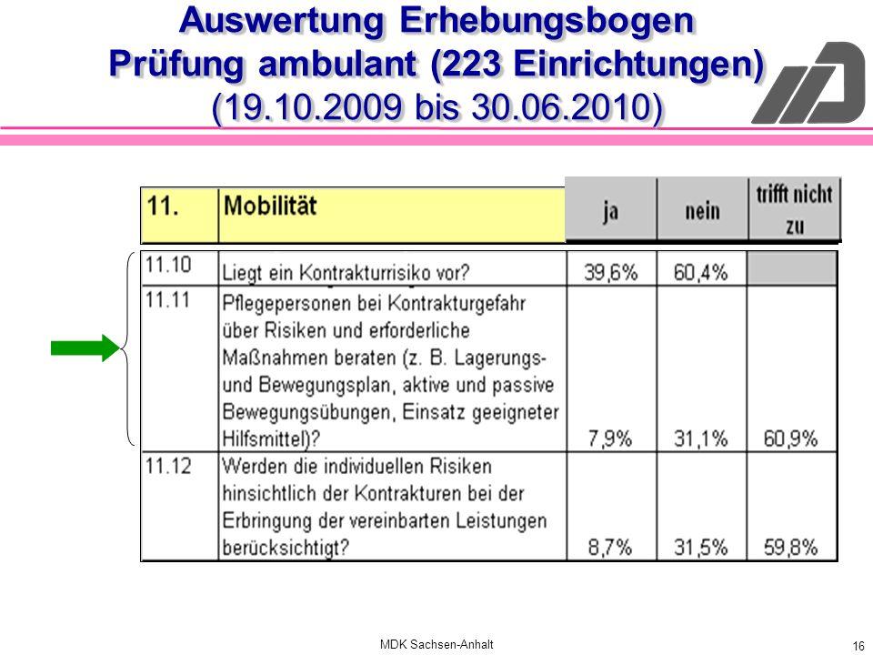 MDK Sachsen-Anhalt 16 Auswertung Erhebungsbogen Prüfung ambulant (223 Einrichtungen) (19.10.2009 bis 30.06.2010)