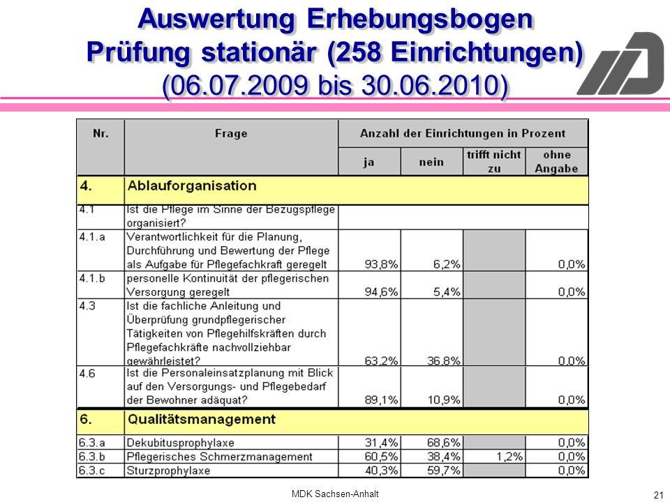 21 Auswertung Erhebungsbogen Prüfung stationär (258 Einrichtungen) (06.07.2009 bis 30.06.2010)