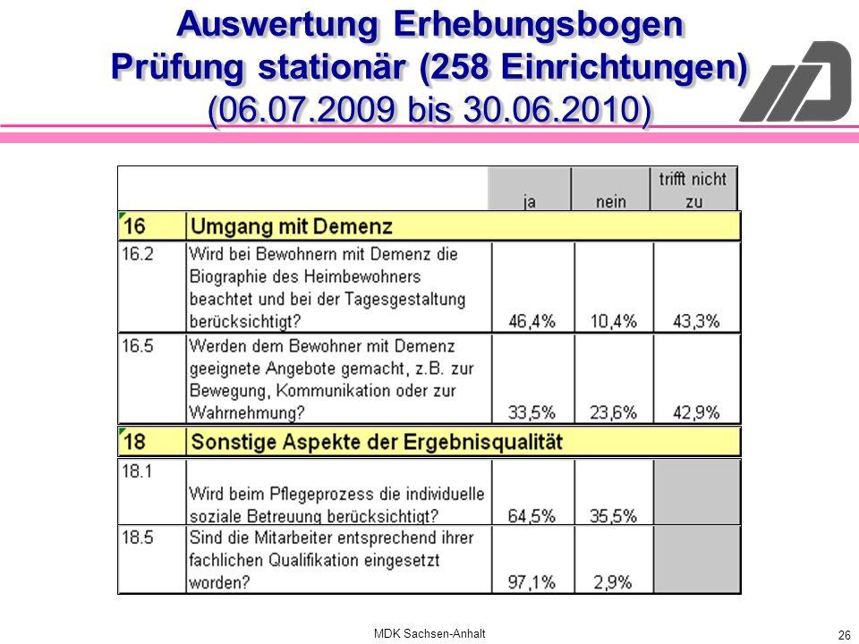 MDK Sachsen-Anhalt 26 Auswertung Erhebungsbogen Prüfung stationär (258 Einrichtungen) (06.07.2009 bis 30.06.2010)