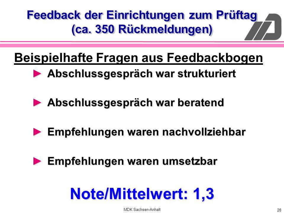 MDK Sachsen-Anhalt 28 Feedback der Einrichtungen zum Prüftag (ca. 350 Rückmeldungen) Abschlussgespräch war strukturiertAbschlussgespräch war strukturi