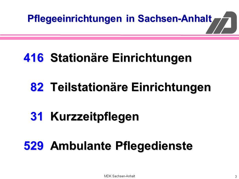 MDK Sachsen-Anhalt 3 416 Stationäre Einrichtungen 82 Teilstationäre Einrichtungen 82 Teilstationäre Einrichtungen 31 Kurzzeitpflegen 31 Kurzzeitpflege