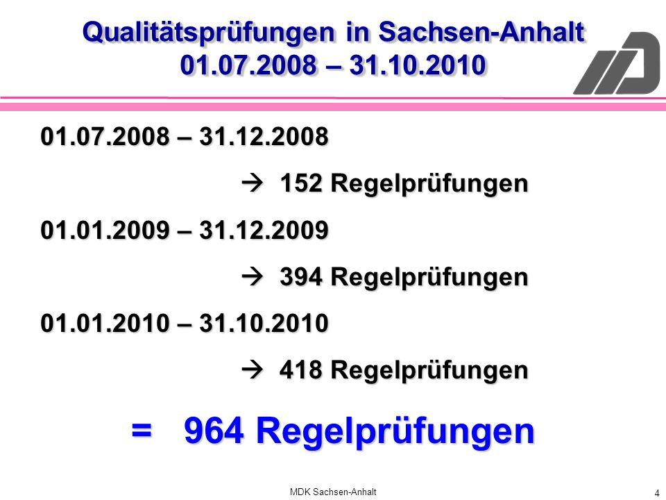 MDK Sachsen-Anhalt 4 Qualitätsprüfungen in Sachsen-Anhalt 01.07.2008 – 31.10.2010 01.07.2008 – 31.12.2008 152 Regelprüfungen 152 Regelprüfungen 01.01.