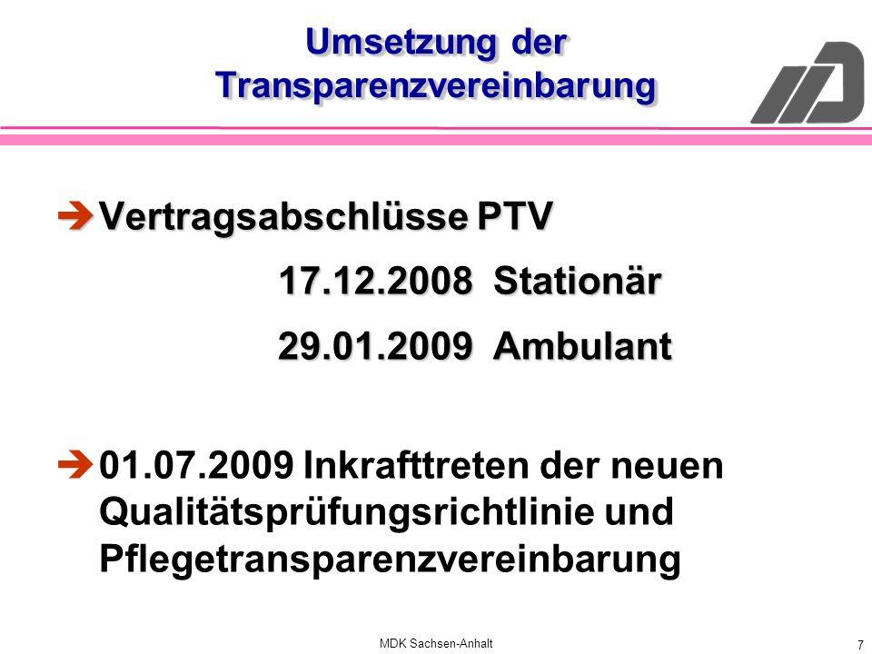 MDK Sachsen-Anhalt 7 Umsetzung der Transparenzvereinbarung Vertragsabschlüsse PTV 17.12.2008 Stationär 29.01.2009 Ambulant Vertragsabschlüsse PTV 17.1