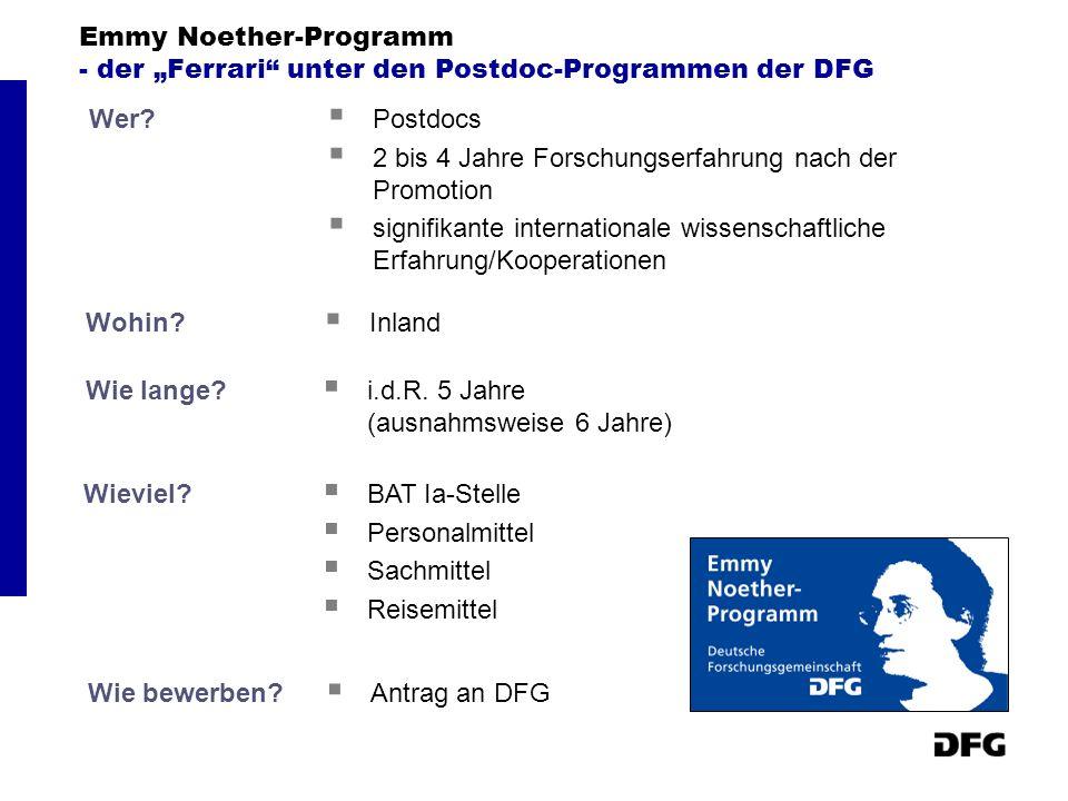 Emmy Noether-Programm - der Ferrari unter den Postdoc-Programmen der DFG Wer? Postdocs 2 bis 4 Jahre Forschungserfahrung nach der Promotion signifikan