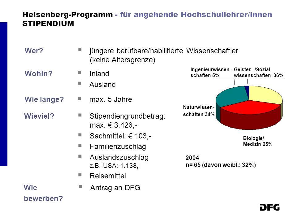 Heisenberg-Programm - für angehende Hochschullehrer/innen STIPENDIUM Wer? jüngere berufbare/habilitierte Wissenschaftler (keine Altersgrenze) Wohin? I