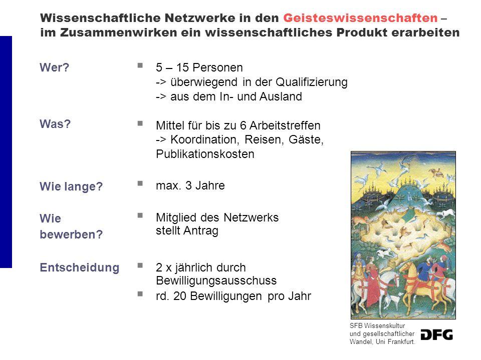 Wissenschaftliche Netzwerke in den Geisteswissenschaften – im Zusammenwirken ein wissenschaftliches Produkt erarbeiten Wer? Was? Wie lange? Wie bewerb