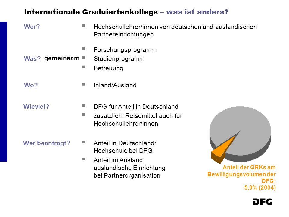 Internationale Graduiertenkollegs – was ist anders? Wer? Hochschullehrer/innen von deutschen und ausländischen Partnereinrichtungen Was? Forschungspro